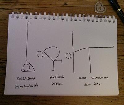 sirsanasa / bakasana / ardha chandrasana